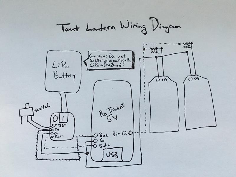 overview tent lantern adafruit learning system. Black Bedroom Furniture Sets. Home Design Ideas