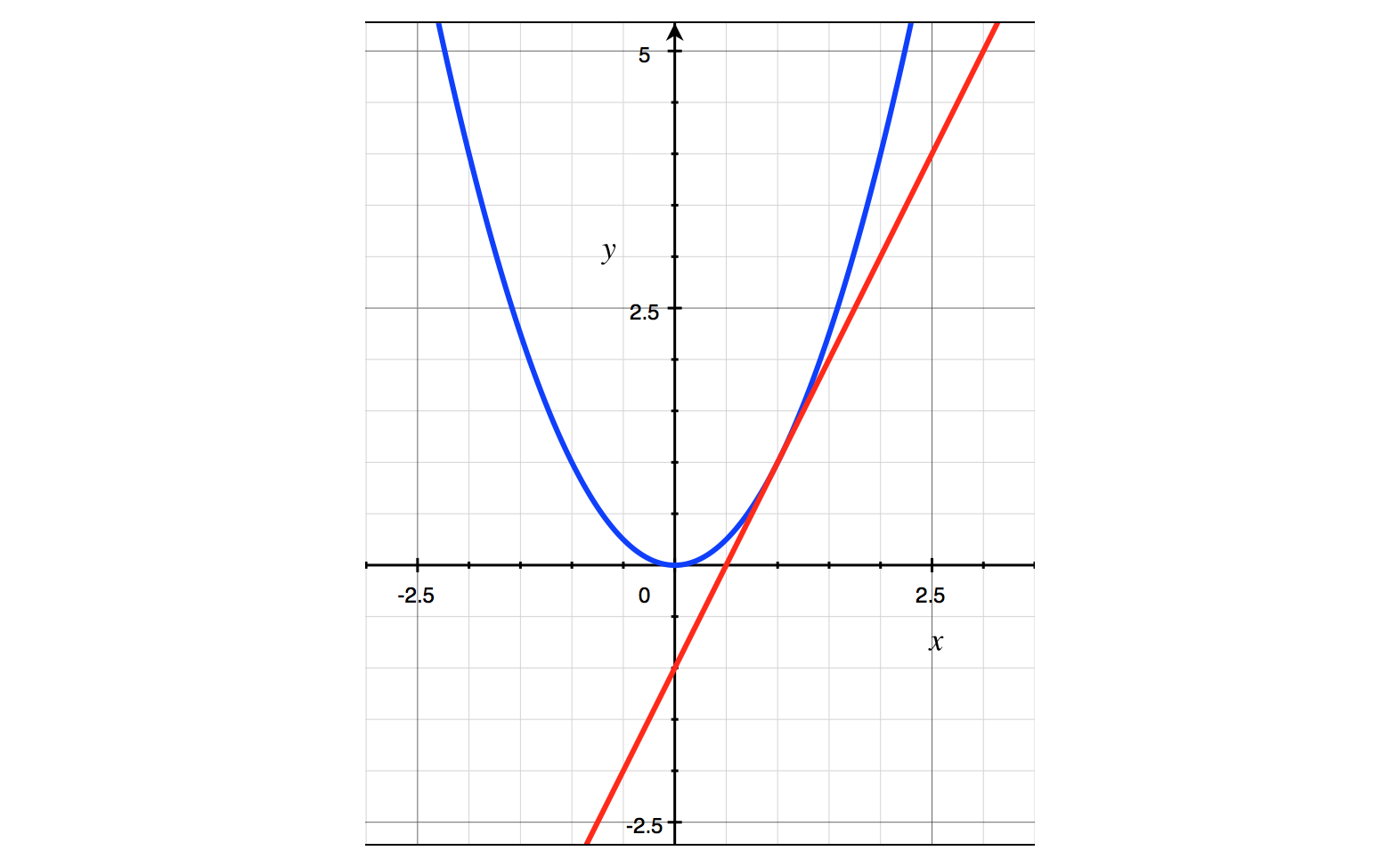 components_nonlinear-1.png