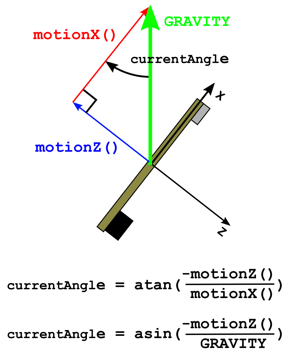 circuit_playground_CP_angles_3.jpg