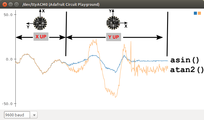 circuit_playground_angle_time_hist1.png