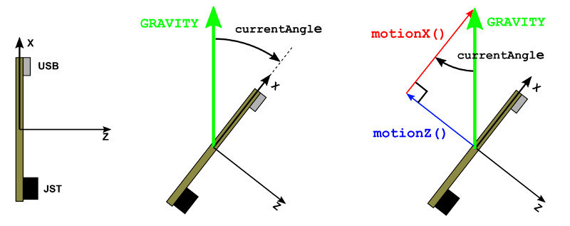 circuit_playground_CP_angles_banner.jpg