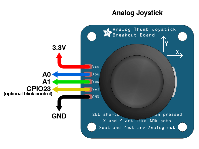 raspberry_pi_analog-joystick.png