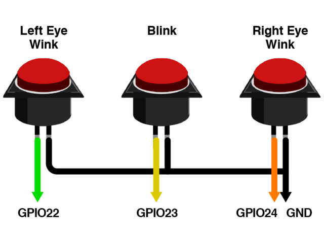 raspberry_pi_blink-gpio.png
