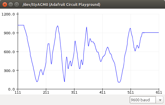 circuit_playground_analogin_plot.png