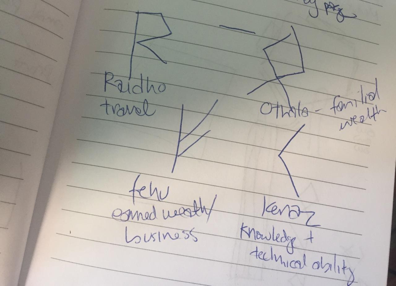 led_strips_runes_sketch1.jpg