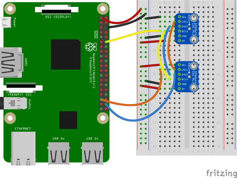 raspberry pi wiring  u0026 test