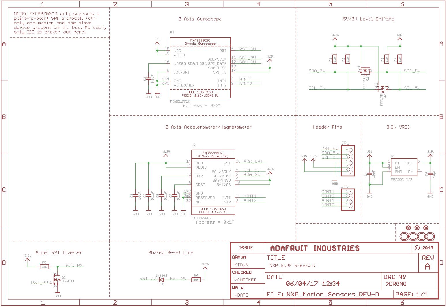 sensors_NXPPrecision9DOF.png