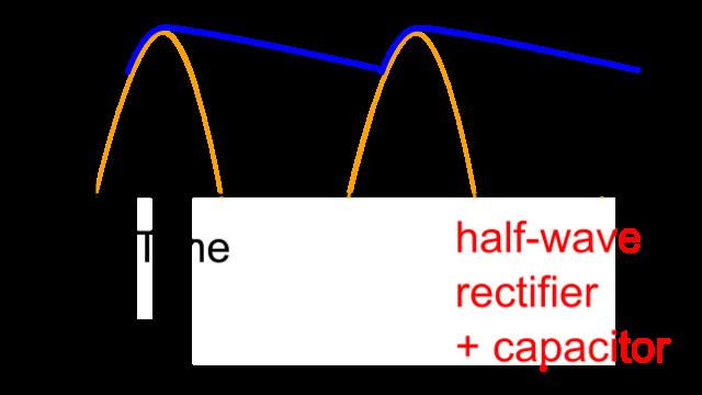 hacks_components_halfwavecap.png