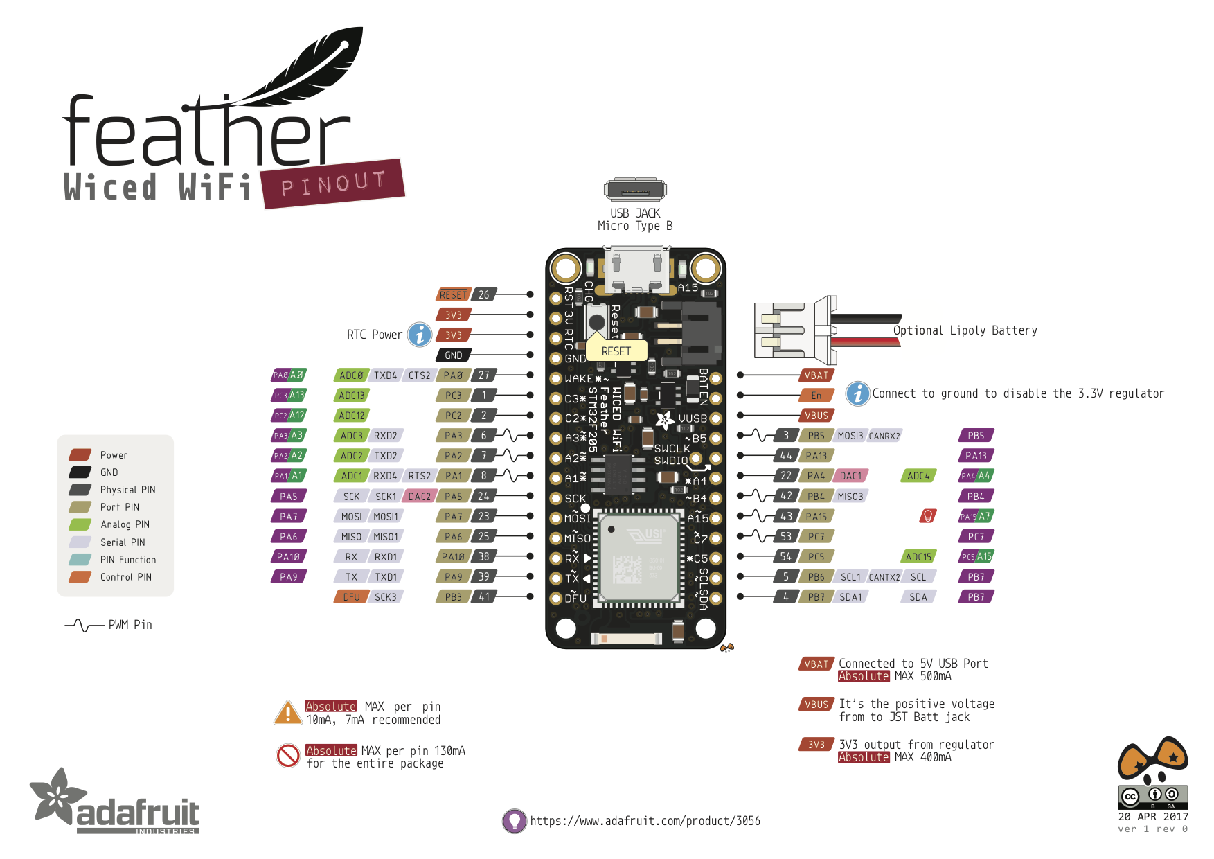 adafruit_products_3056_pinout.png