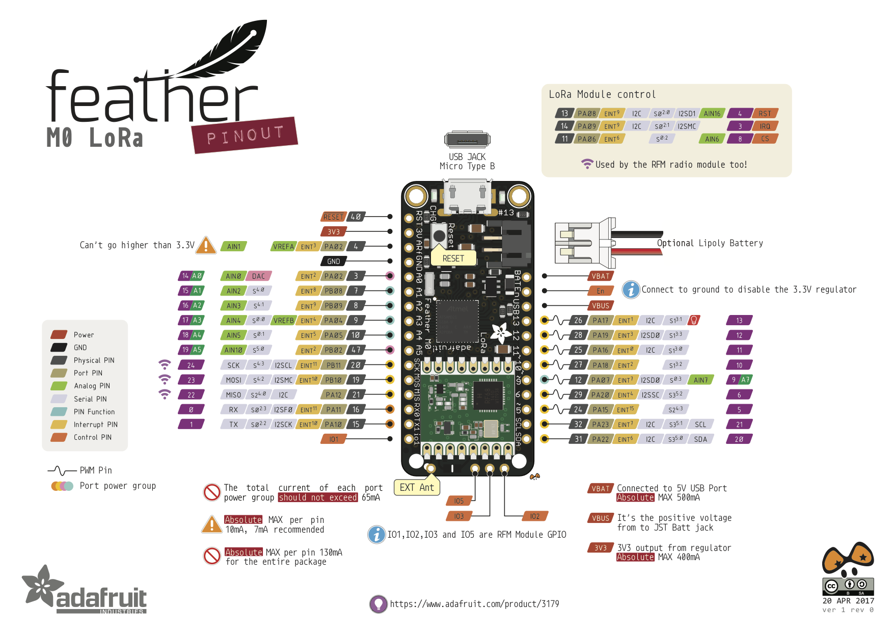 feather_3179_pinout.png
