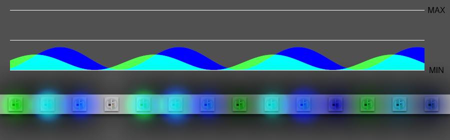 leds_strip-diagram.png