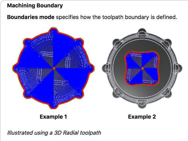 raspberry_pi_cam-boundaries.jpg