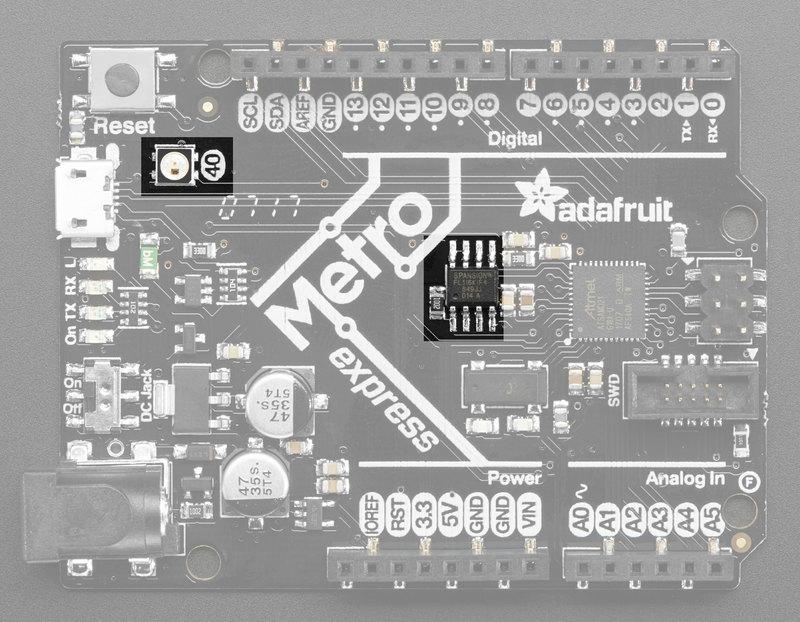 microcontrollers_expressz.jpg