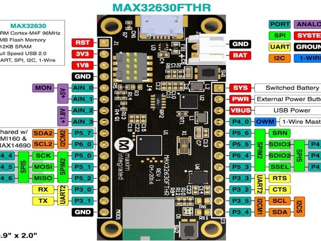 arduino_max32630fthr.jpg