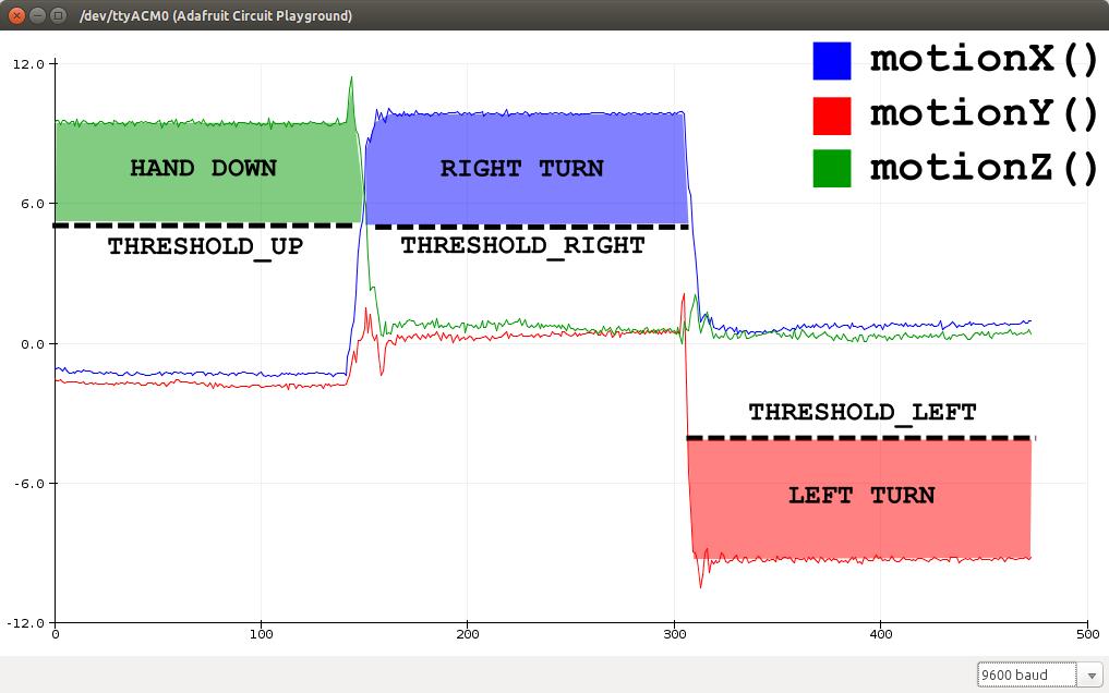 force___flex_threshold_plot.png