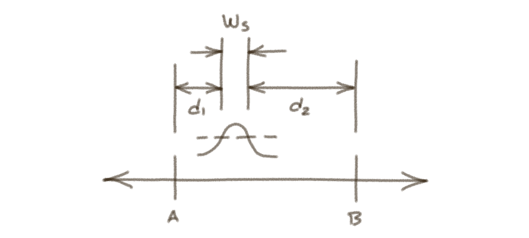 components_real-measurement.png