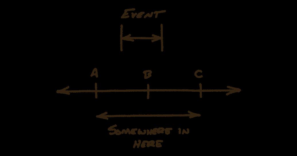 components_range-3.png