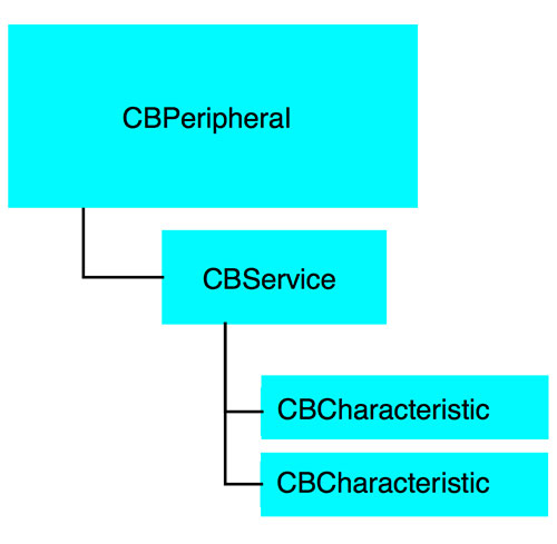 feather_CB-diagram.jpg