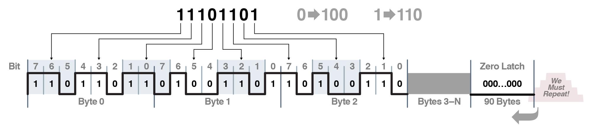 led_pixels_bit-expansion.png