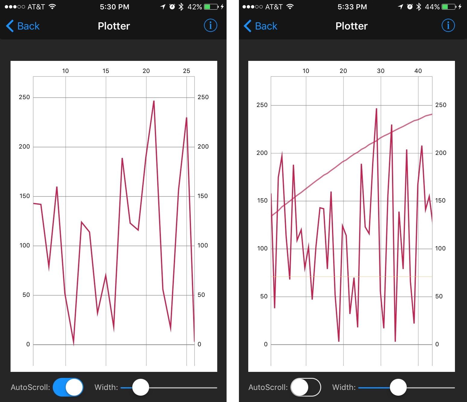 projects_double_plot.jpg