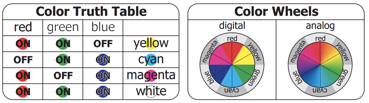 sensors_adafruit_products_colorwheel.png