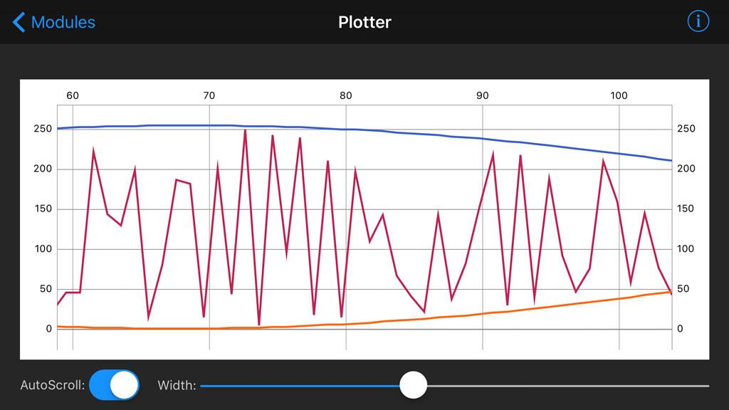 projects_plotter-3plots_landscape.jpg