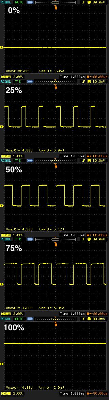 Pulse-width Modulation (Outputs) | CircuitPython Basics