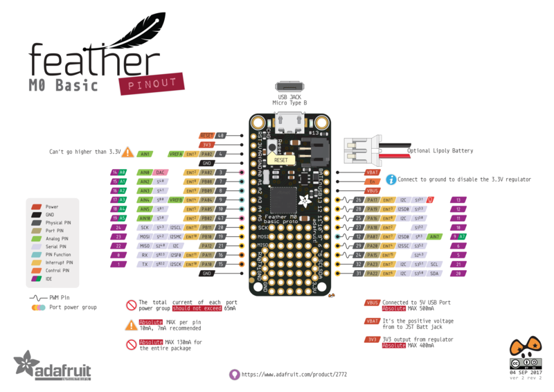 adafruit_products_Feather_M0_Basic_Proto_v2.2-1.png