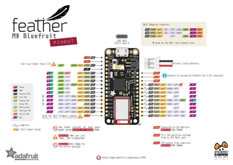 adafruit_products_Feather_M0_Bluefruit_v2.2-1.png