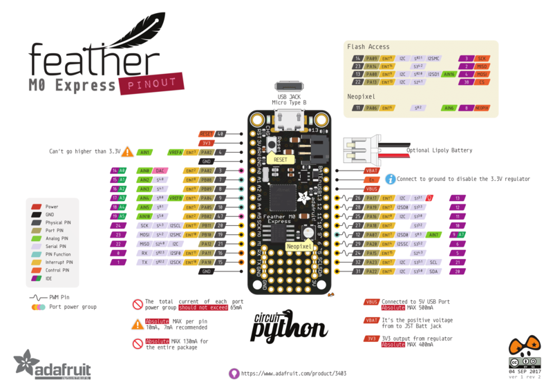 Overview | Adafruit Feather M0 Express - Designed for