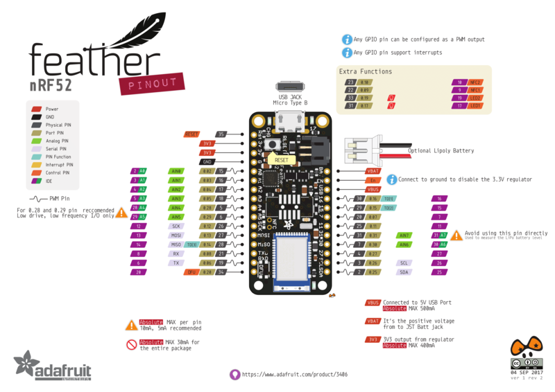 microcontrollers_Feather_NRF52_Pinout_v1.2-1.png