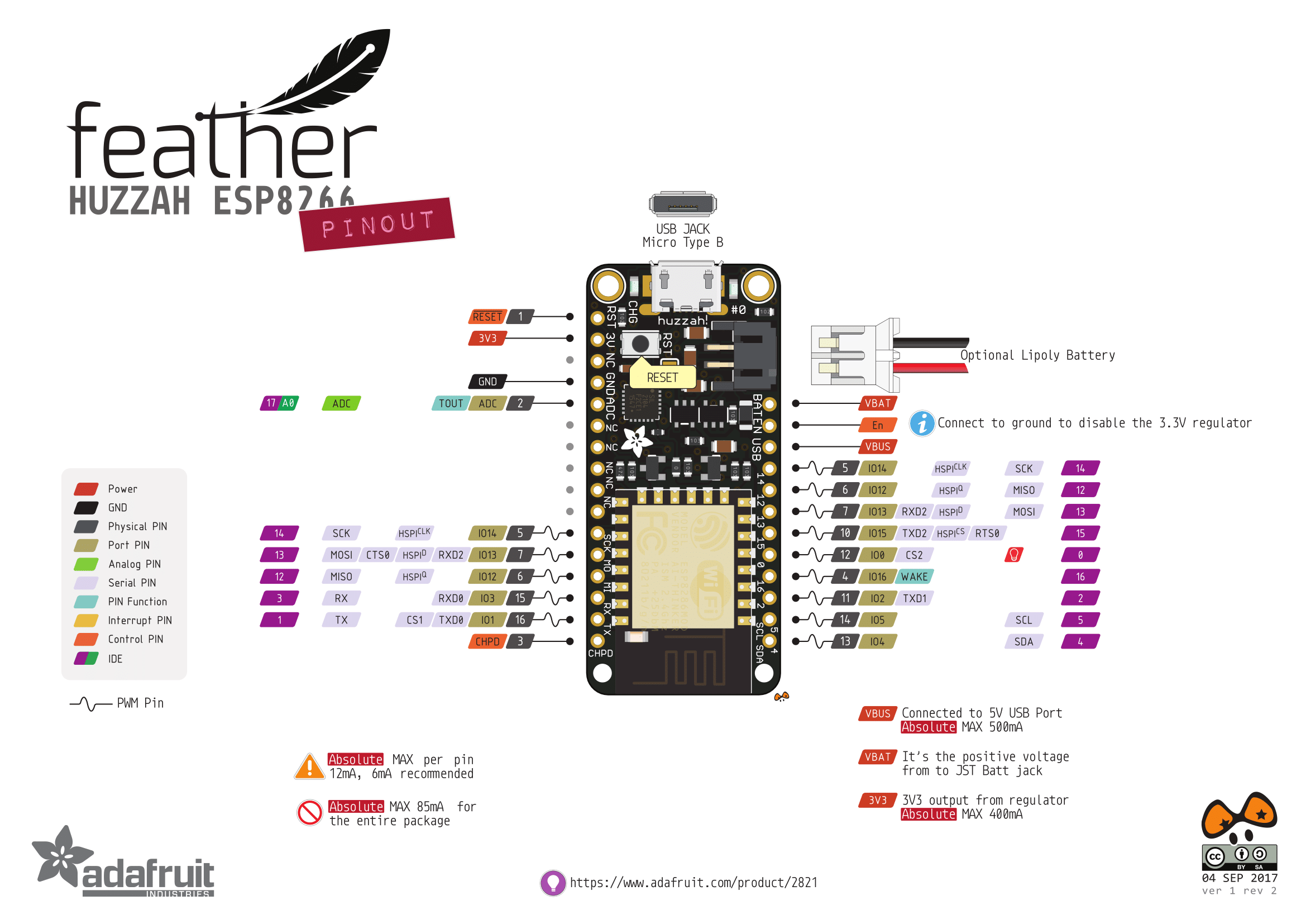Pinouts | Adafruit Feather HUZZAH ESP8266 | Adafruit