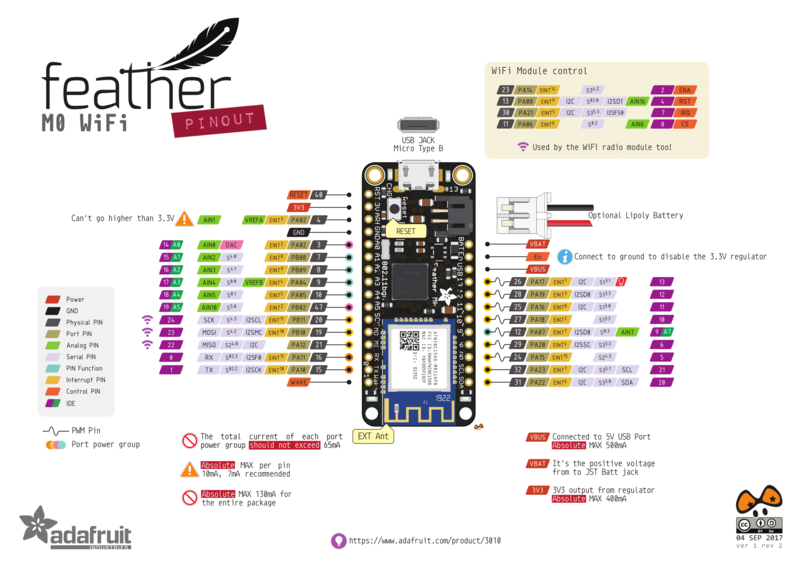feather_m0_wifi_pinout_v1.2-1.png