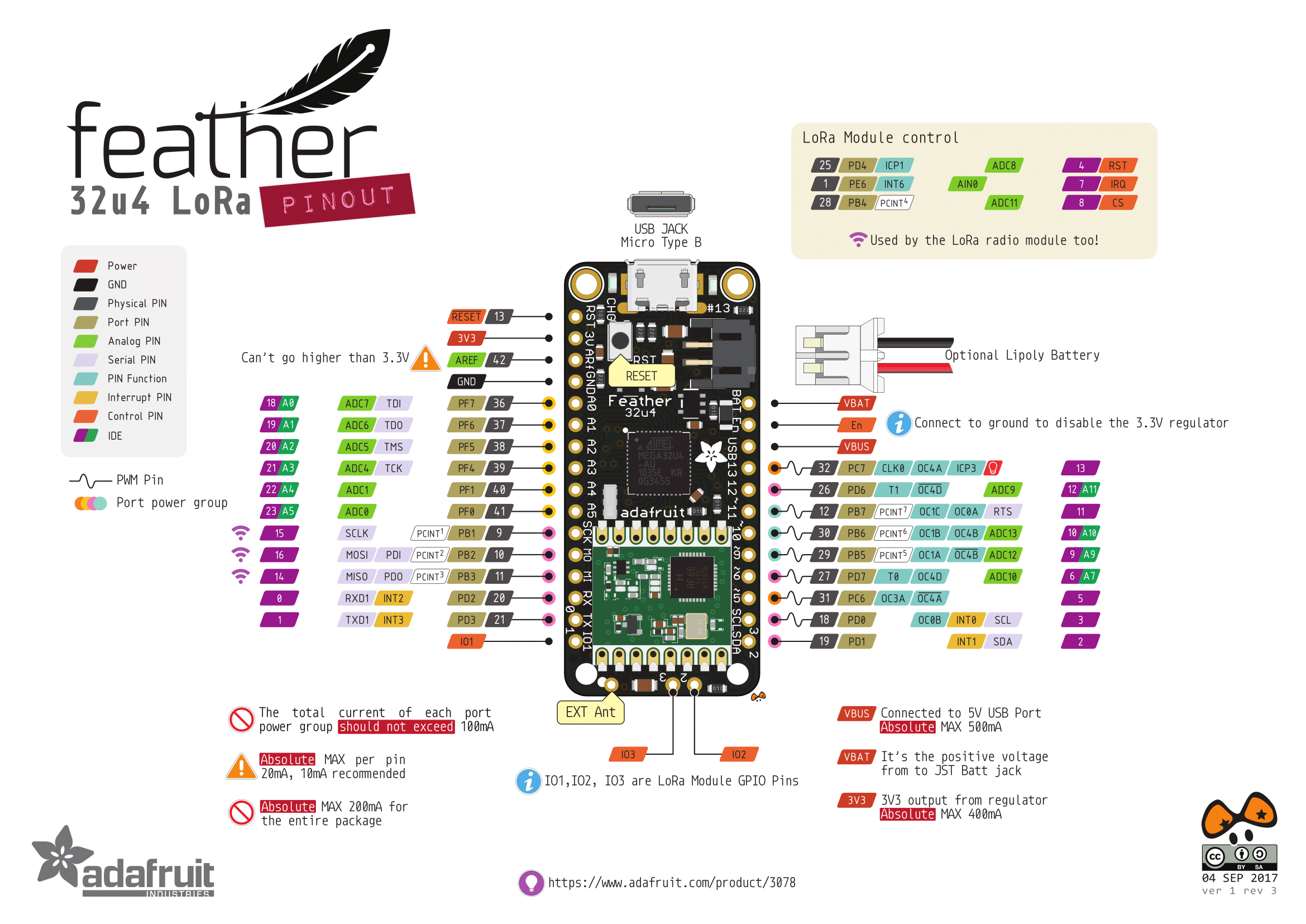 feather_32u4_LoRa_v1.3-1.png