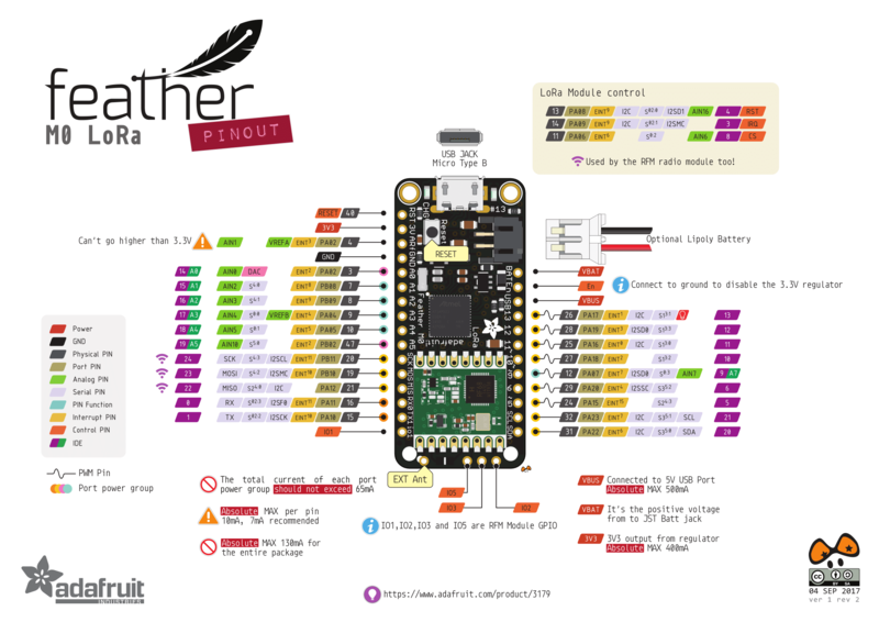 feather_Feather_M0_LoRa_v1.2-1.png