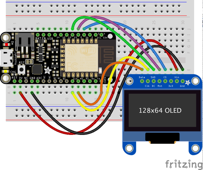 Overview | CircuitPython Hardware: SSD1306 OLED Display | Adafruit