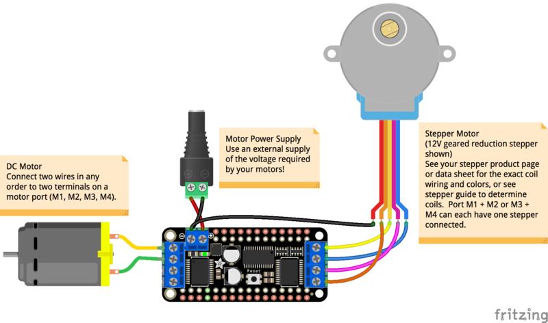 Overview | CircuitPython Hardware: PCA9685 DC Motor & Stepper Driver