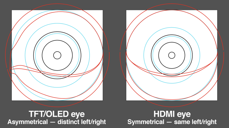raspberry_pi_HDMI-Eye-Diagram.png