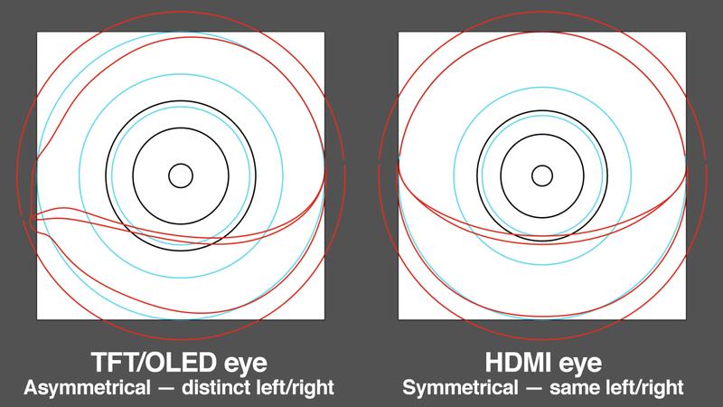 raspberry_pi_HDMI-Eye-Diagram.png