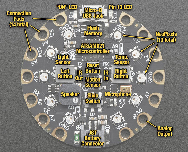 Overview | Adafruit Circuit Playground Express | Adafruit Learning