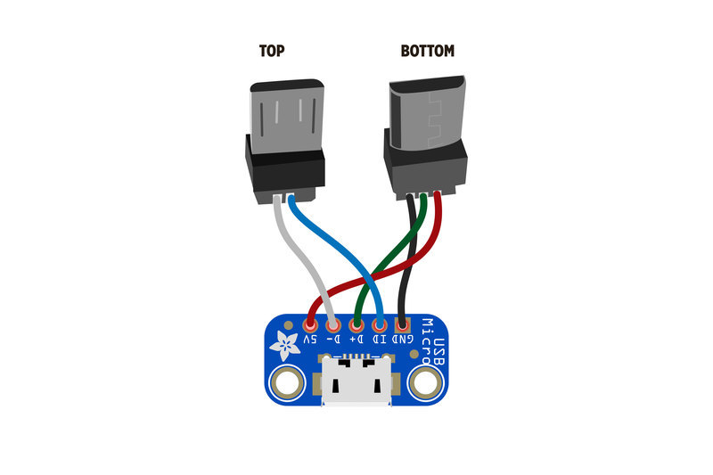 diagram port micro usb wiring diagram full version hd