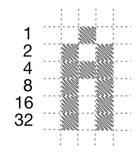 led_matrices_slices.jpg