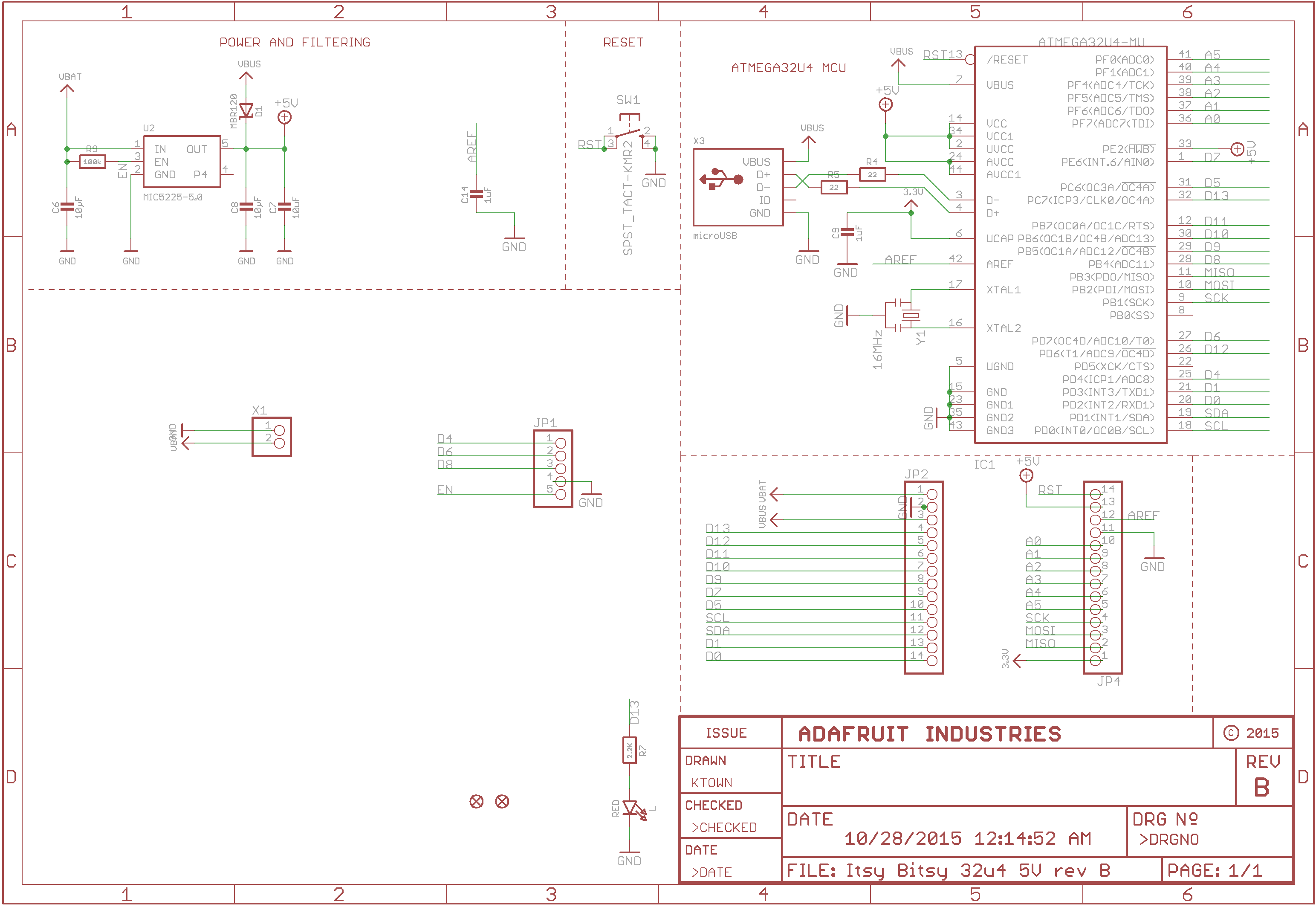 development_boards_itsy5v.png