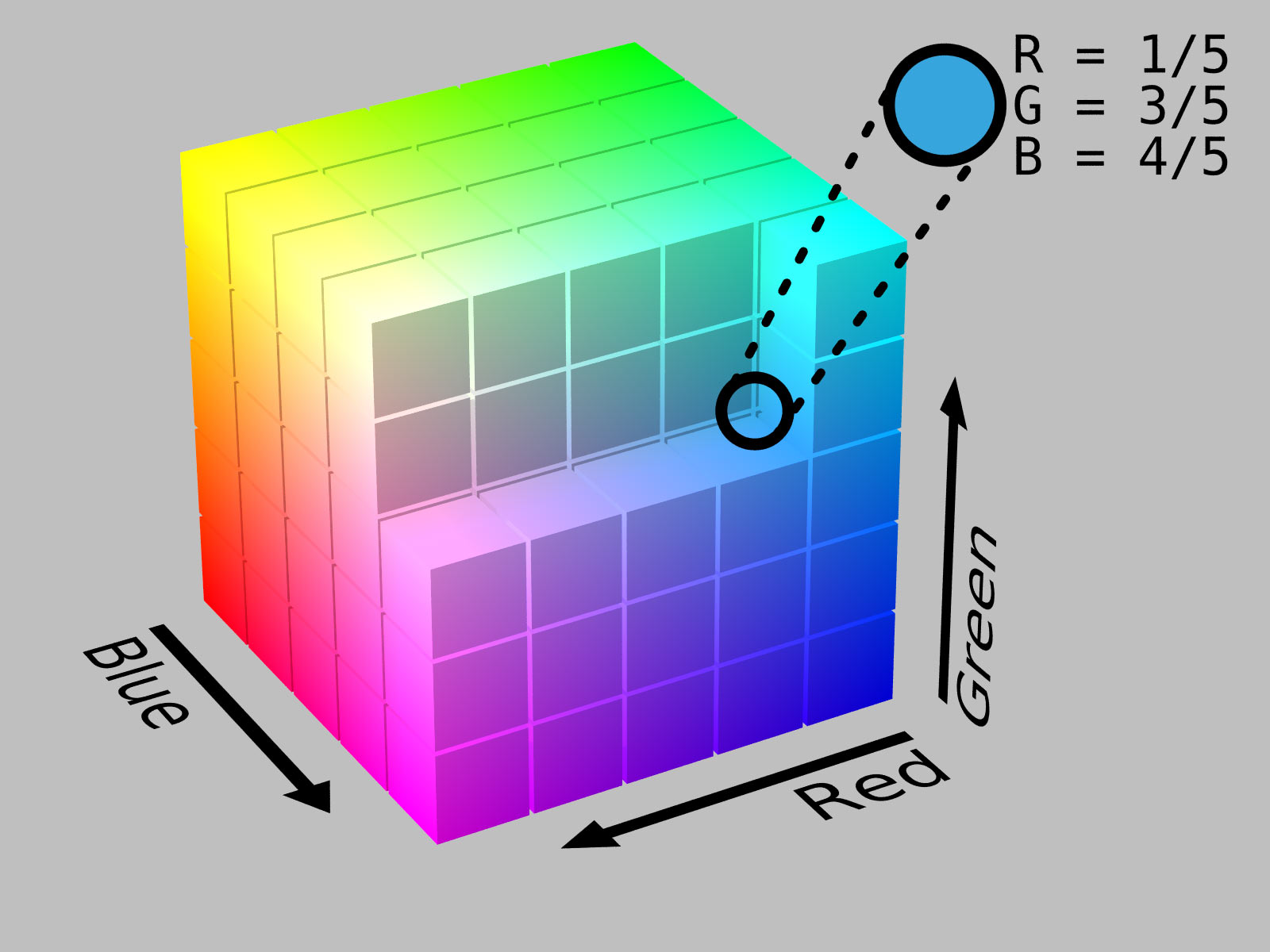 leds_RGB.jpg