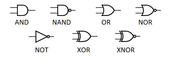 Logic Gates Digital Circuits 1 Binary Boolean And Logic