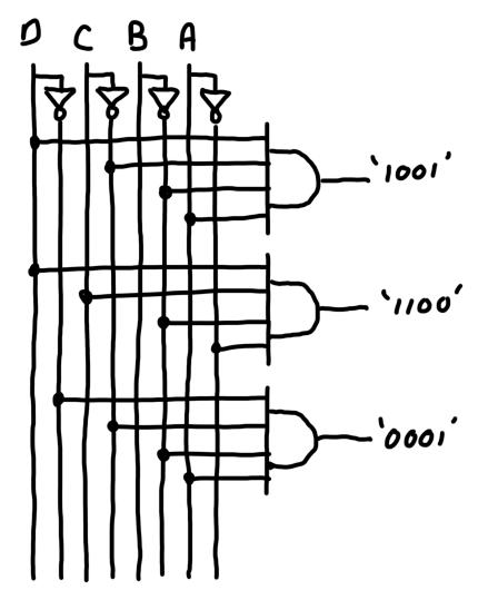 components_decoder.png