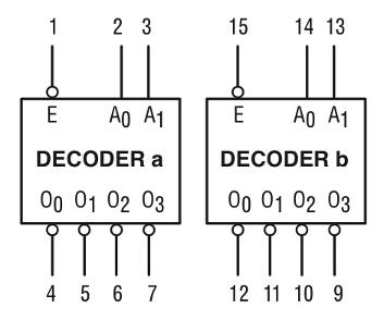 components_74139.png
