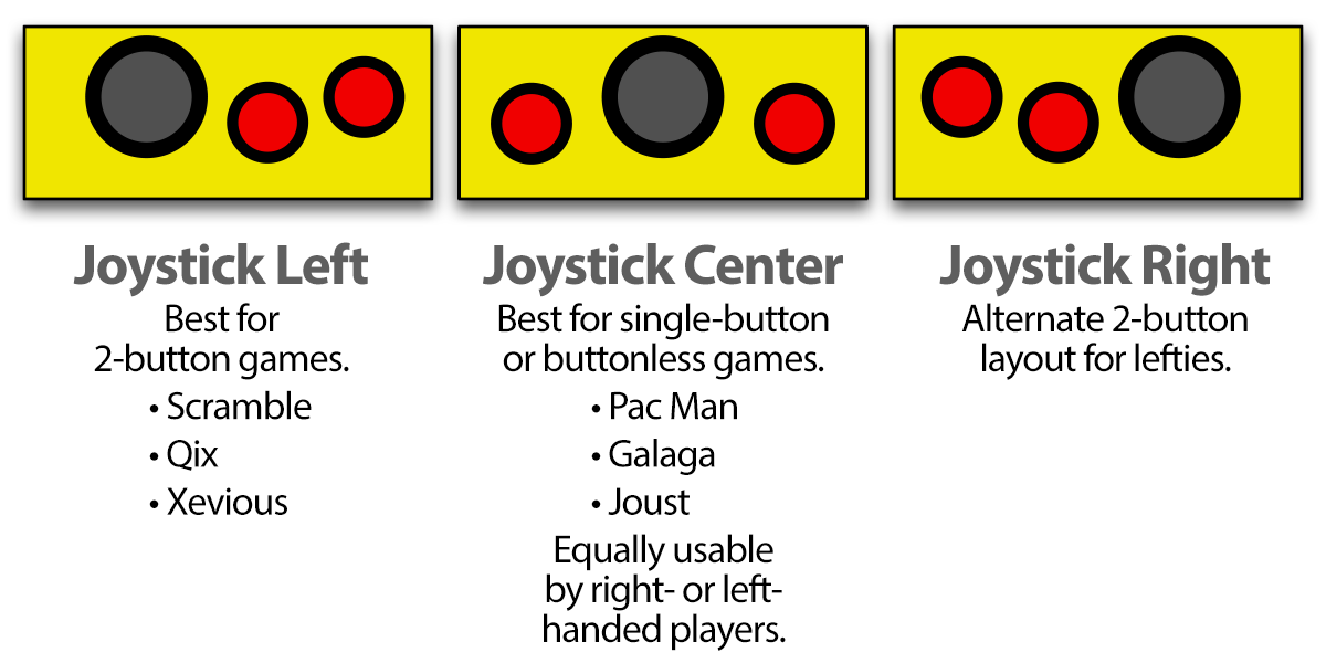 gaming_Joystick-Positions.png
