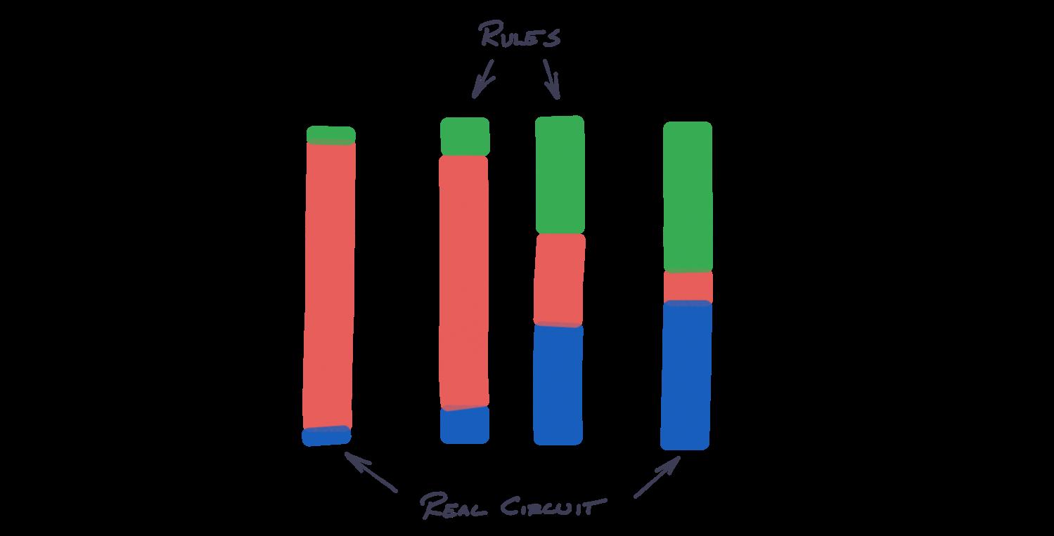 components_digital-thresholds-v3.png