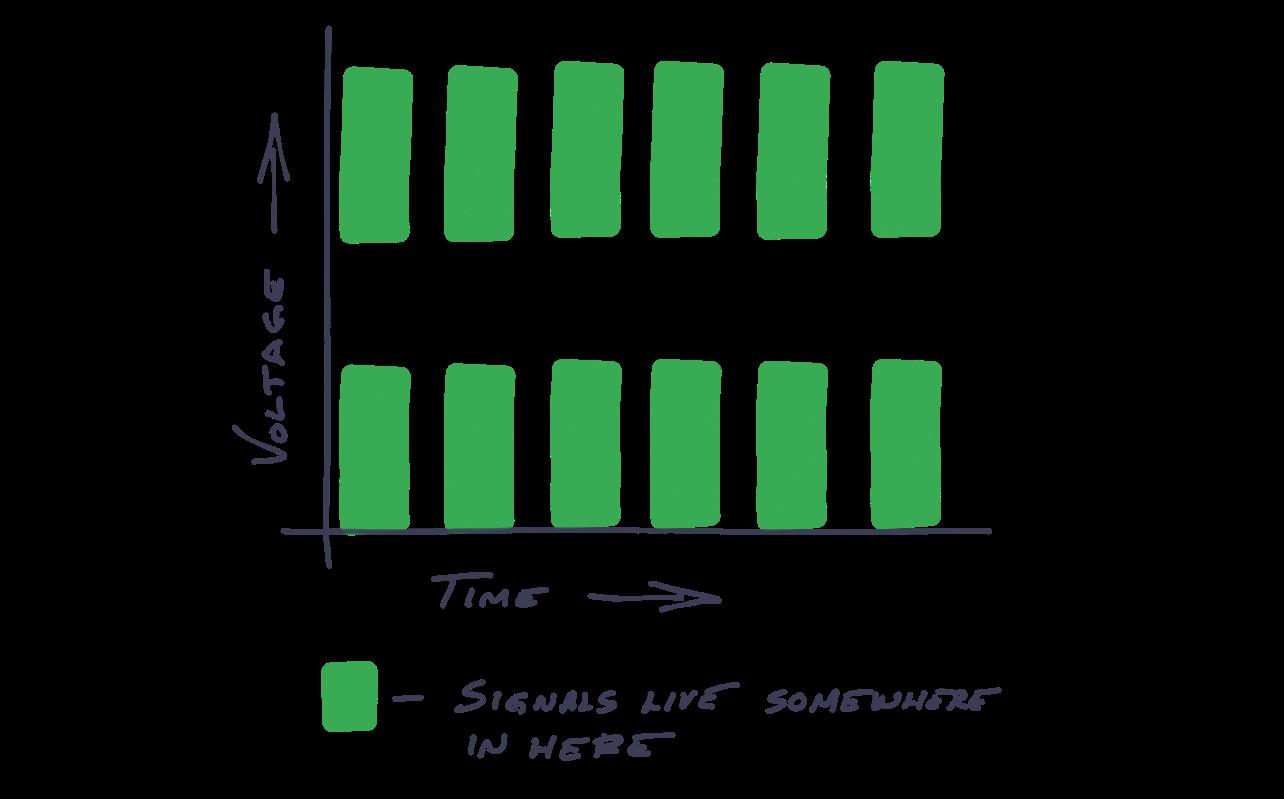 components_discrete-signals.png